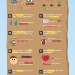 Infographic – 30 Things to start doing for yourself